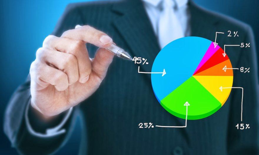 Alocação de Ativos: A estratégia que gera 90% do retorno de uma carteira de investimentos